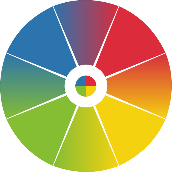 Insights Discovery - 4 colour types