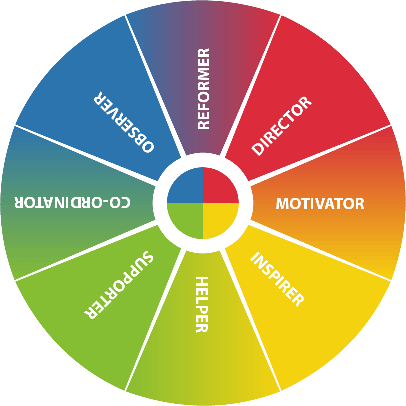 colour-wheel-text